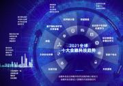 首届外滩大会发布了《2021全球10大金融科技趋势》