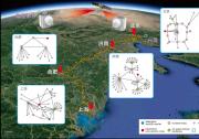 中国科大成功验证构建天地一体化量子通信网络的可行性