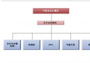 界面新闻:中国自动化集团有限公司秘书因内幕交易被判入狱