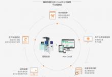 橙子自动化完成亿元级B+轮融资  股权融资由云晖资本领投