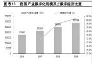 数字中国蓝图绘就 龙头企业重点布局产业数字化