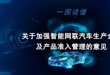 《关于加强智能网联汽车生产企业及产品准入管理的意见》解读
