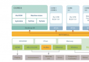 东土科技助力国内首条5G+云化PLC自动化生产线成功商用