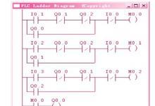 问题 一组PLC程序的逻辑错误分析(2)