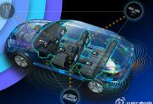 德尔福:自动驾驶不再是未来技术,现在已触手可及