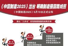 """苗圩:#中国制造2025#可简单概括为""""一二三四 五五 十"""""""
